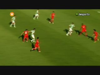 Rio Ave Gil Vicente goals and highlights