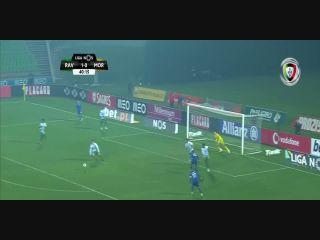 Resumo: Rio Ave 1-2 Moreirense ()